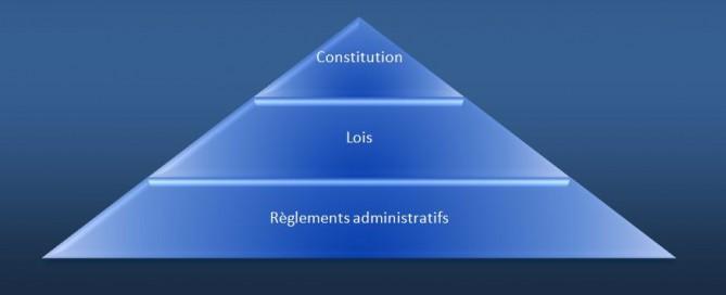 derecho administrativo zaragoza